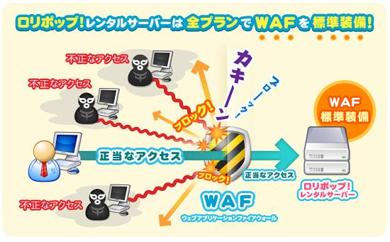 ロリポップ!のWAF機能